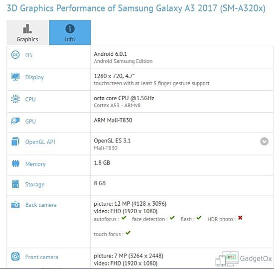 Thông số kỹ thuật của Samsung Galaxy A3 2017