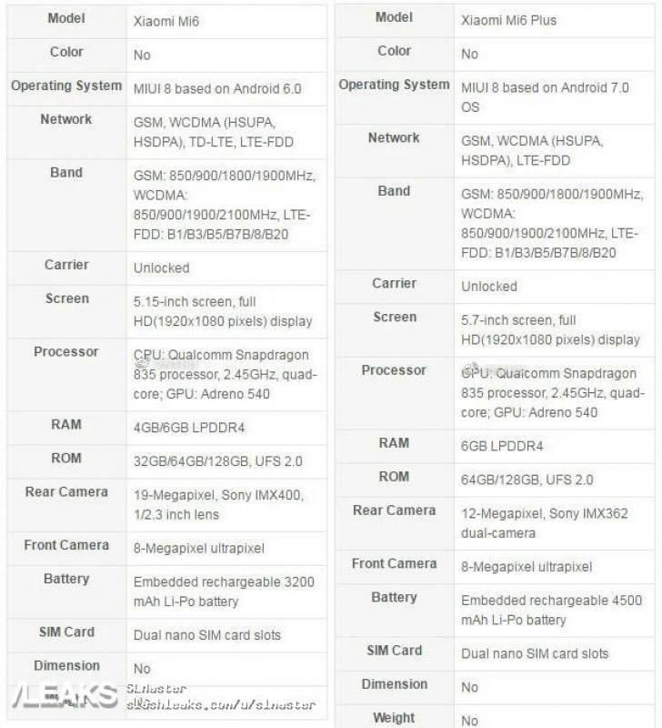 Cấu hình của Xiaomi Mi6 và Mi6 Plus