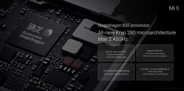 Thông số của Xiaomi Mi 6