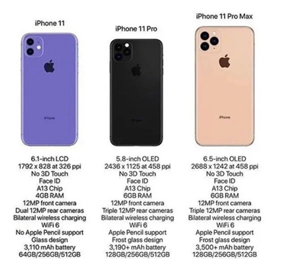 cấu hình iPhone 11