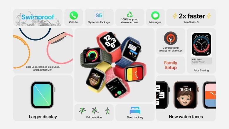 cấu hình Apple Watch SE