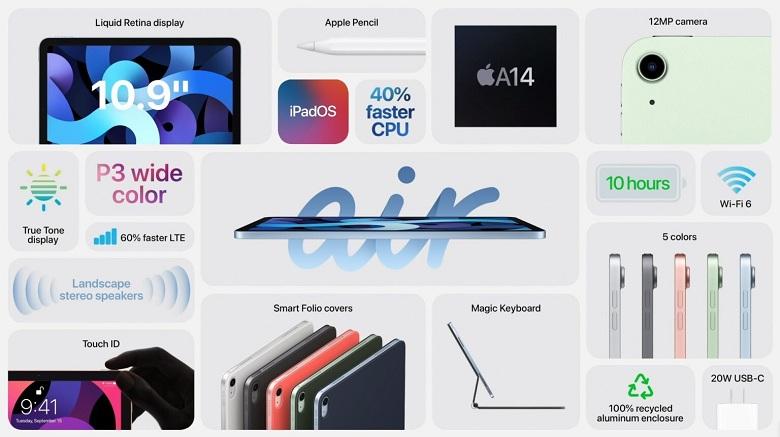 cấu hình iPad Air 4