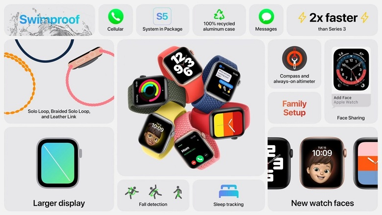 tính năng Apple Watch SE