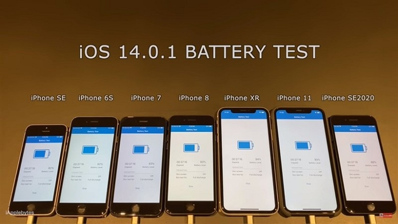 iOS 14.0.1 test pin