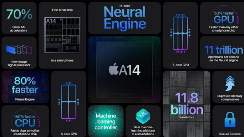 chip a14 mạnh mẽ của iphone 12