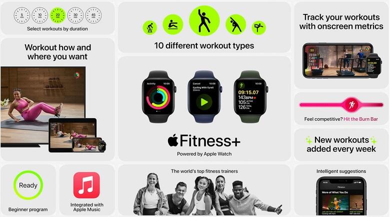 apple watch series 6 fitness+