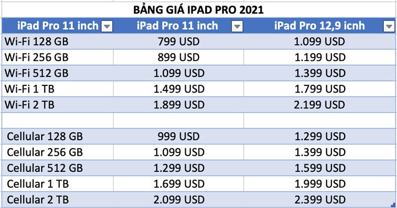 giá bán của ipad pro 2021