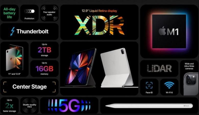 iPad Pro 2021 tính năng