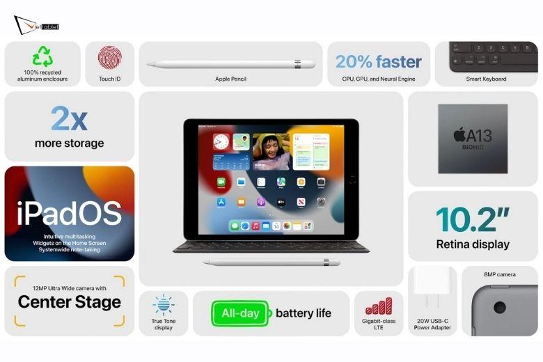 iPad Gen 9 ra mắt