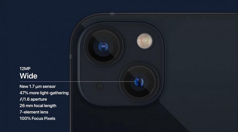 camera iPhone 13 Mini