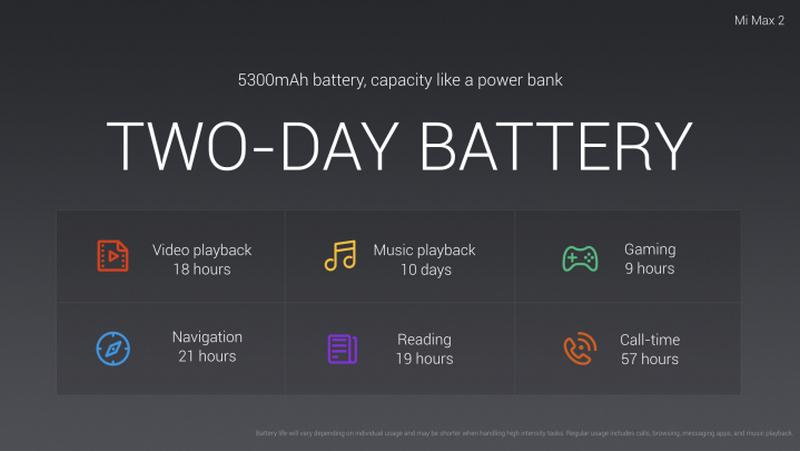 Xiaomi Mi Max 2 ra mắt