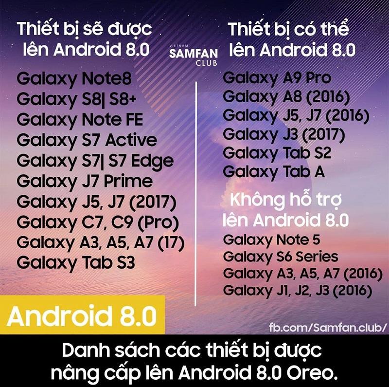Danh sách Samsung lên Android 8 Orero