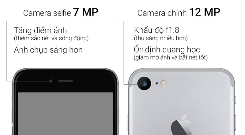 Camera iPhone 7 Lock