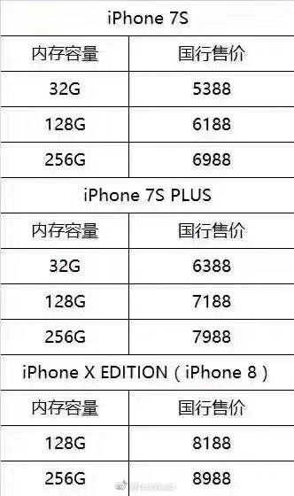 giá bán iPhone 8