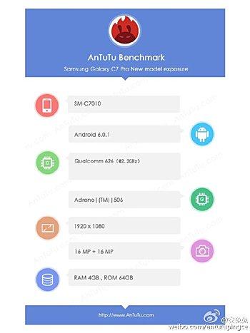 Samsung Galaxy C7 Pro lộ thông số kỹ thuật trên AnTuTu
