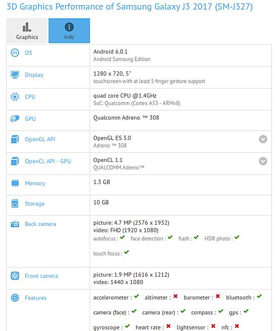 Thông số kỹ thuật dự kiến của Samsung Galaxy J3 (2017)
