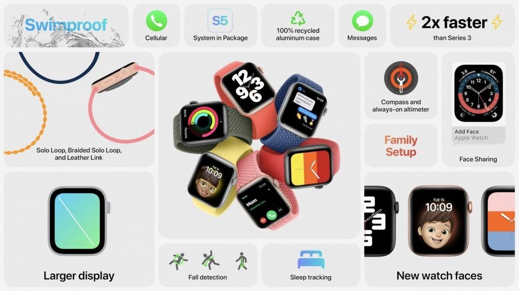 tính năng apple watch se 40mm