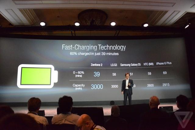 Điện thoại Asus Zenfone 2 pin khủng