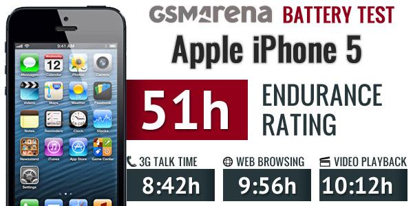 iPhone 5 Lock thời lượng pin