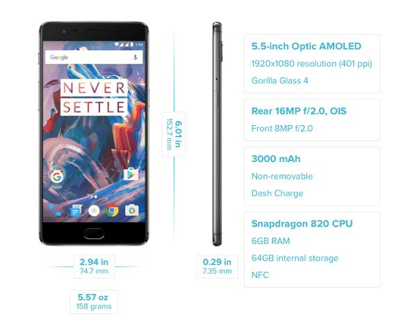 Thông số cấu hình ấn tượng của OnePlus 3