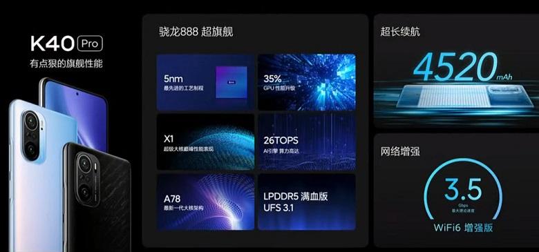 Xiaomi Redmi K40 Pro cấu hình hiệu năng giá bán