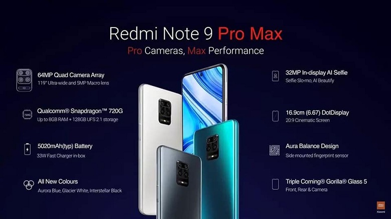 cấu hình Redmi Note 9 Pro Max