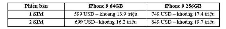 Giá bán iPhone 9