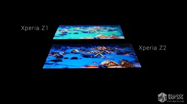 So sánh góc nhìn giữa Xperia Z2 và Xperia Z1.