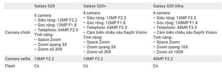 camera galaxy s20 series