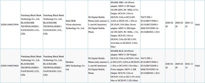 Black Shark 3 5G đạt chứng nhận 3C