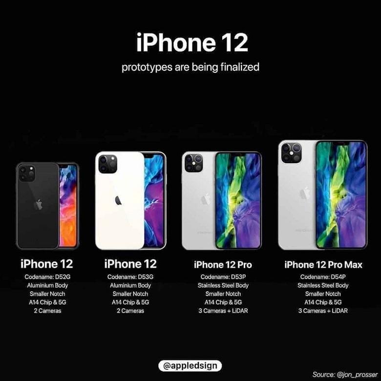 cấu hình iphone 12 series