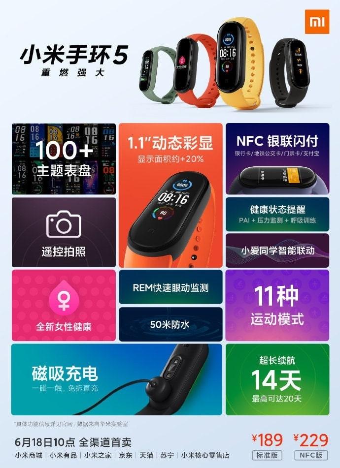 giá Xiaomi Mi Band 5
