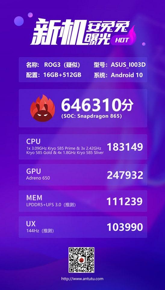 AnTuTu của ROG Phone 3