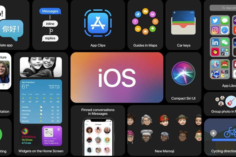 iOS 14, iPadOS 14