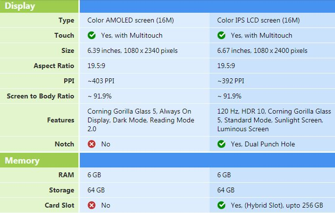 màn hình Redmi K30 4G vs Redmi K20