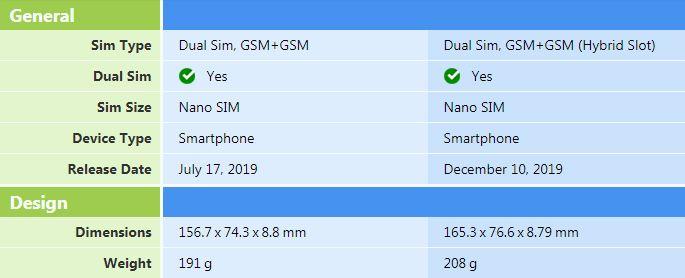 thiết kế Redmi K30 4G vs Redmi K20