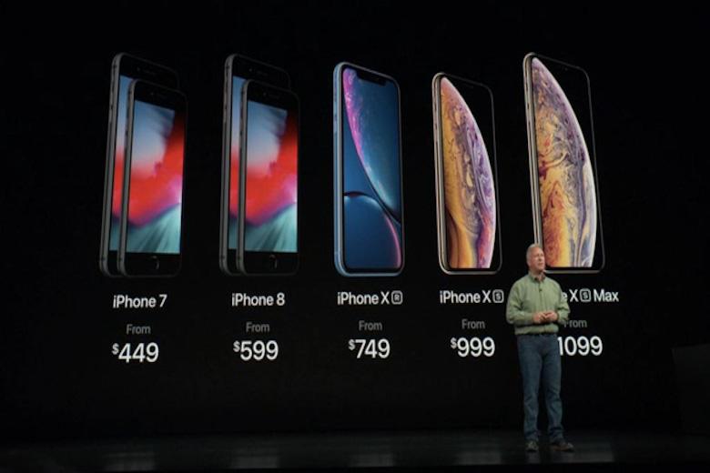 giá iphone