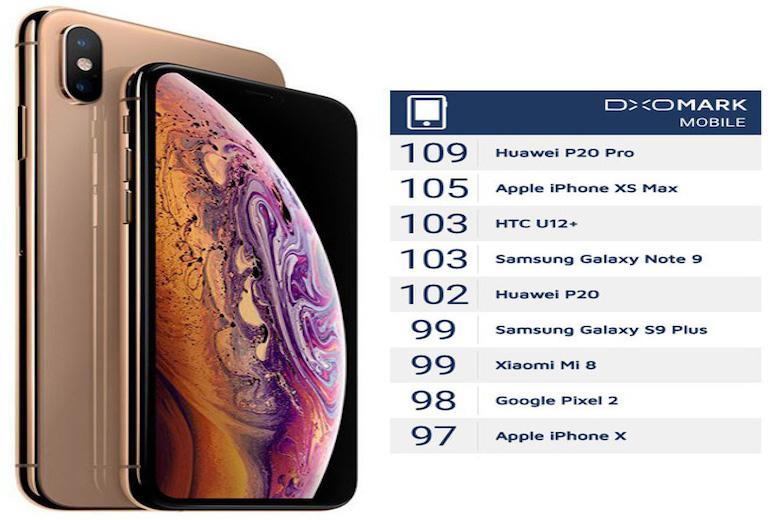 dxomax iphone xs max