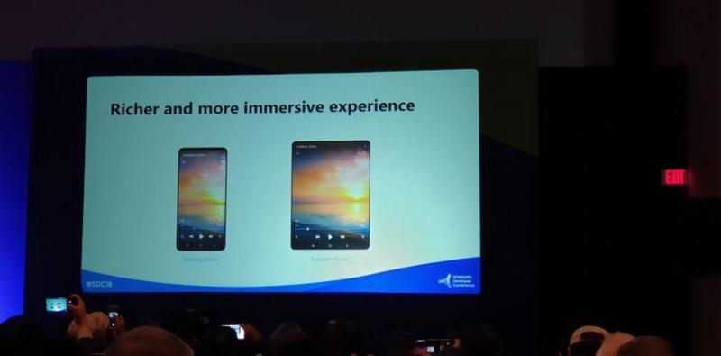 Samsung màn hình gập