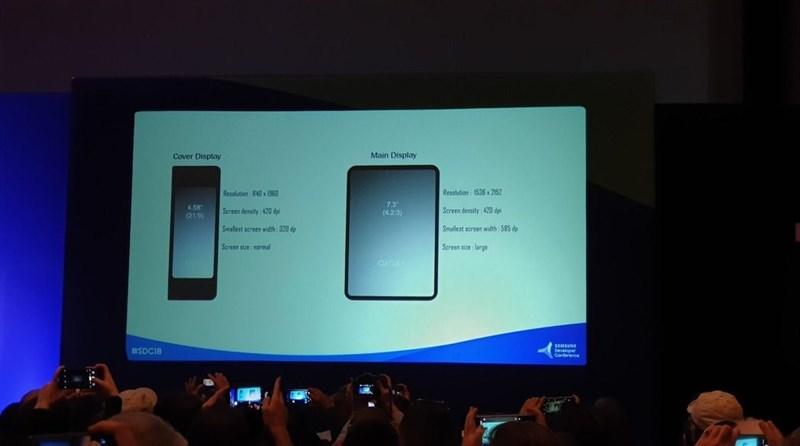 samsung màn hình nắp gập thế hệ mới