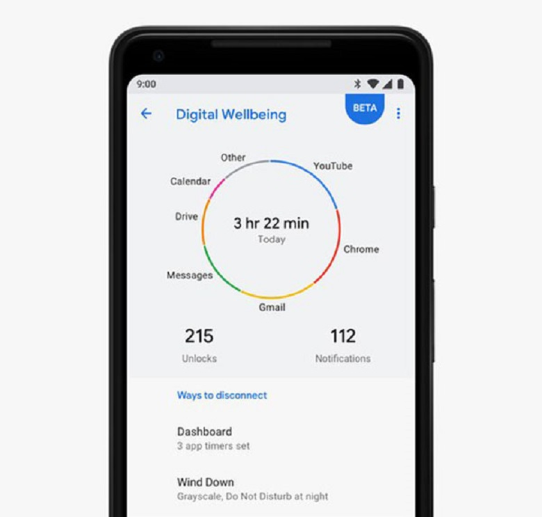 Android Pie chế độ nghỉ
