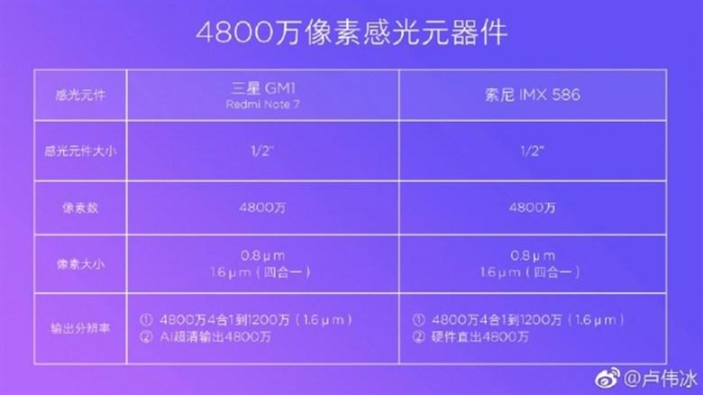 thông số rò rỉ của xiaomi redmi note 7