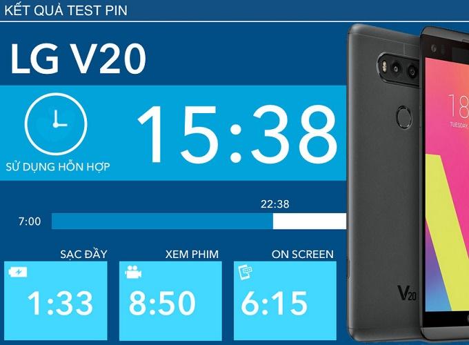 test pin LG V20