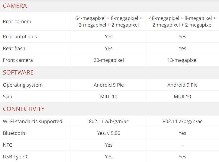 camera Xiaomi Redmi Note 8 Pro với Redmi Note 8