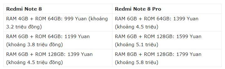 giá Xiaomi Redmi Note 8 Pro với Redmi Note 8