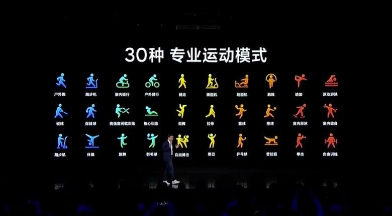 Xiaomi Mi Band 6 chính hãng cấu hình tính năng
